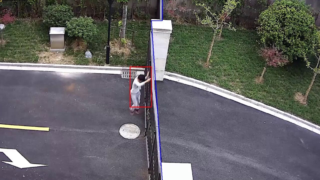 cctv video analytics axis communications cross line detection gate