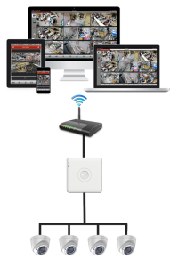 cctv industrial singapore security solutions cctv secured remote access live feed phone viewing
